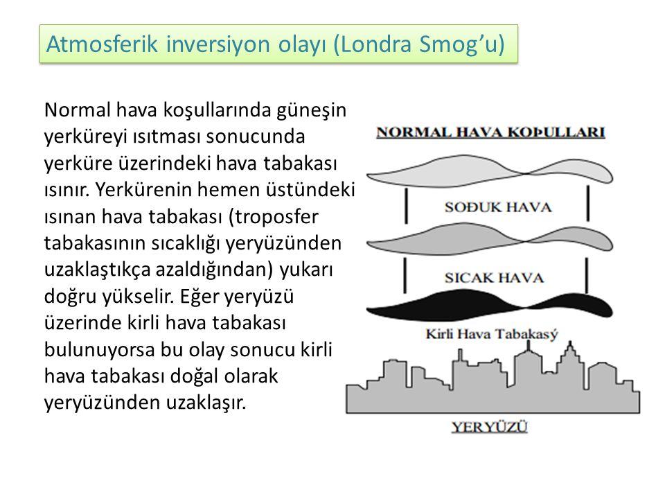Atmosferik inversiyon olayı (Londra Smog'u)