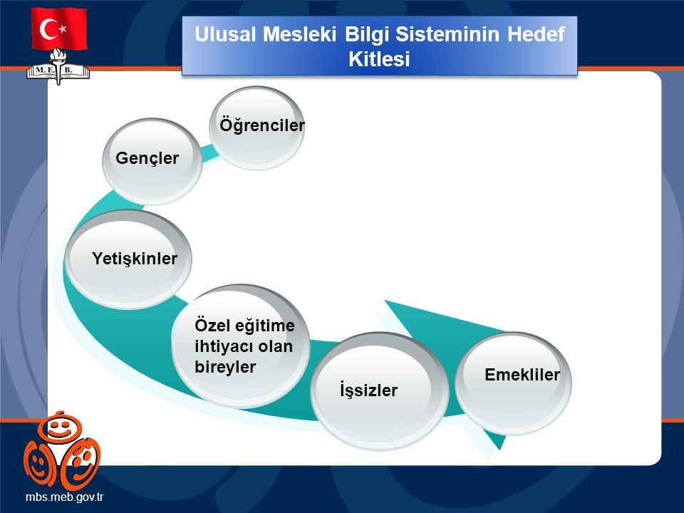 Ulusal Mesleki Bilgi Sisteminin Hedef Kitlesi