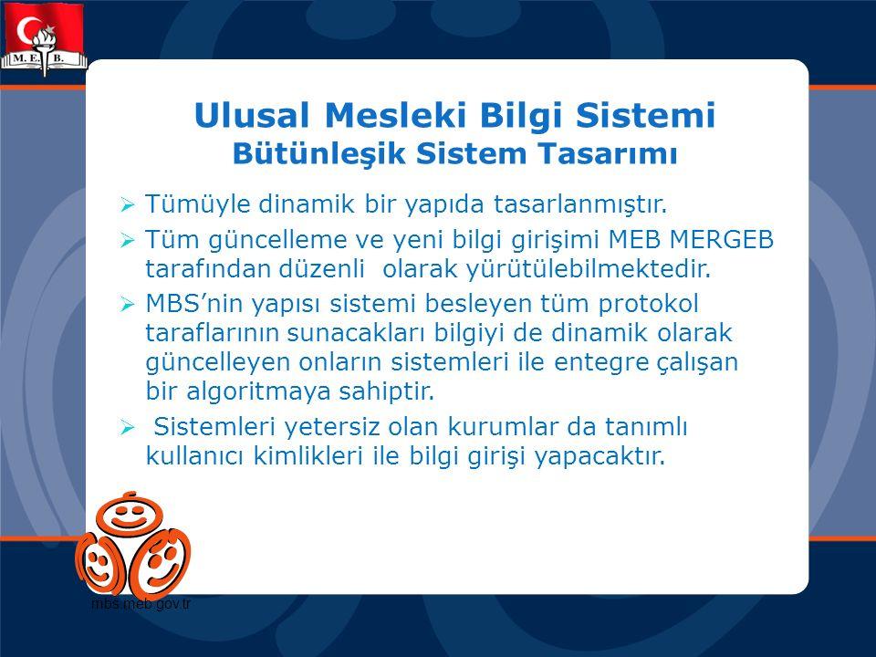 Ulusal Mesleki Bilgi Sistemi Bütünleşik Sistem Tasarımı