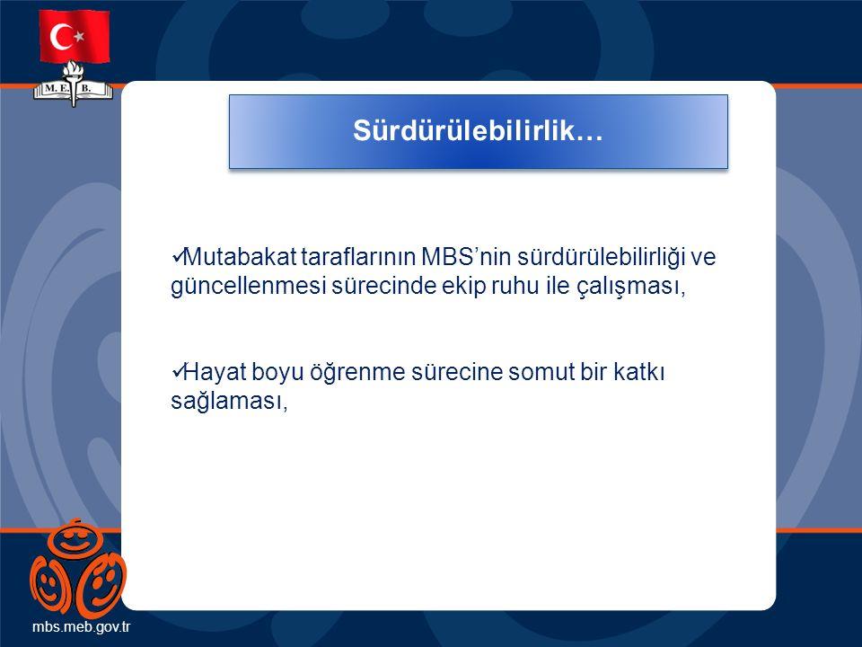 mbs.meb.gov.tr Sürdürülebilirlik… Mutabakat taraflarının MBS'nin sürdürülebilirliği ve güncellenmesi sürecinde ekip ruhu ile çalışması,