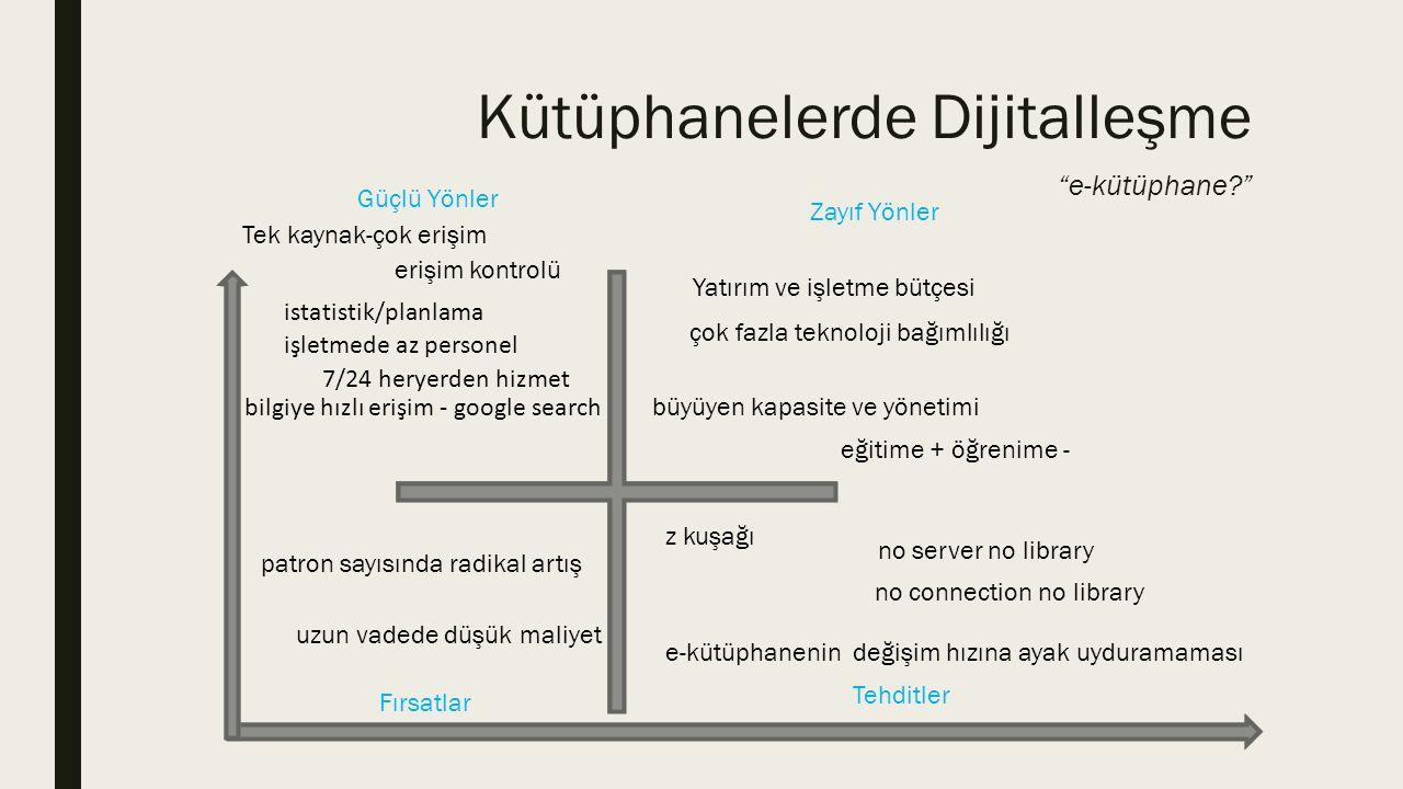 Kütüphanelerde Dijitalleşme e-kütüphane