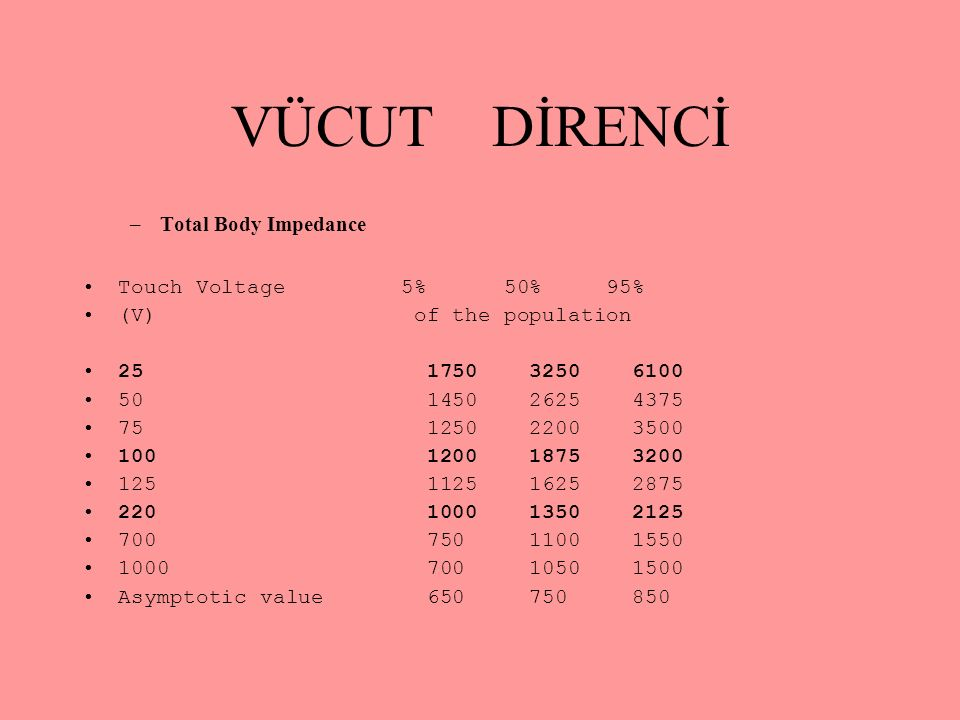 VÜCUT DİRENCİ Total Body Impedance Touch Voltage 5% 50% 95%