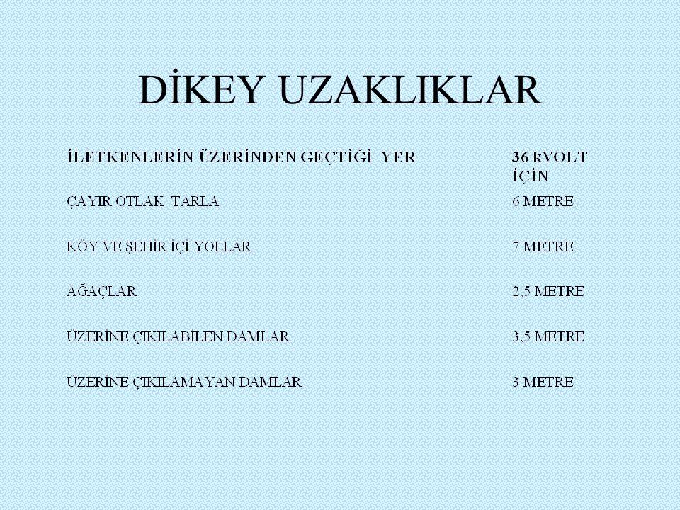 DİKEY UZAKLIKLAR