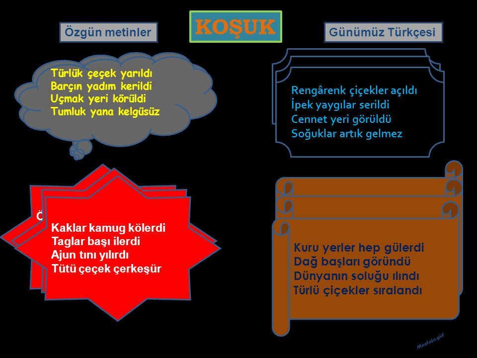 KOŞUK Özgün metinler Günümüz Türkçesi Bahar geldi