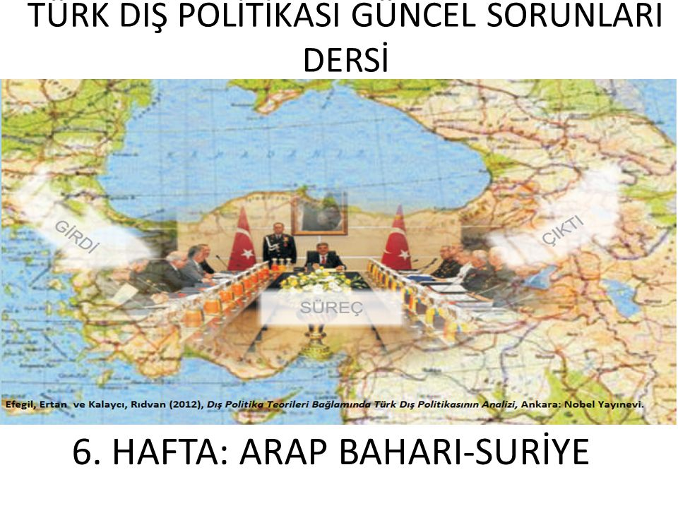 TÜRK DIŞ POLİTİKASI GÜNCEL SORUNLARI DERSİ