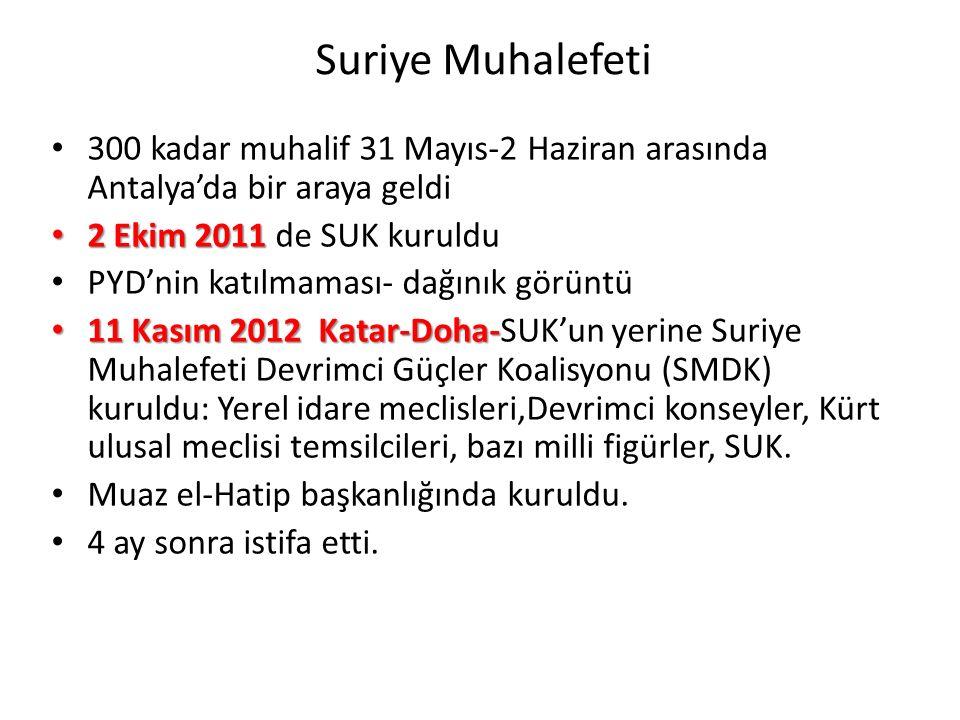 Suriye Muhalefeti 300 kadar muhalif 31 Mayıs-2 Haziran arasında Antalya'da bir araya geldi. 2 Ekim 2011 de SUK kuruldu.