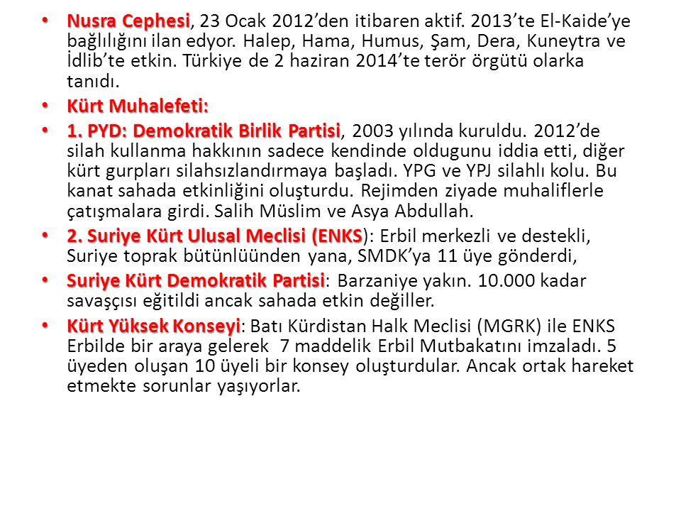 Nusra Cephesi, 23 Ocak 2012'den itibaren aktif