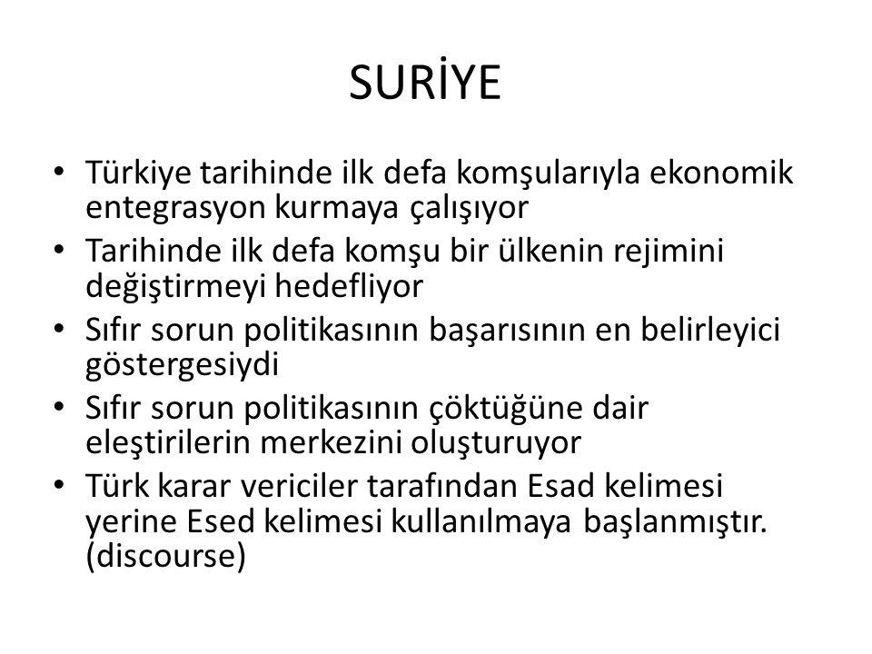 SURİYE Türkiye tarihinde ilk defa komşularıyla ekonomik entegrasyon kurmaya çalışıyor.
