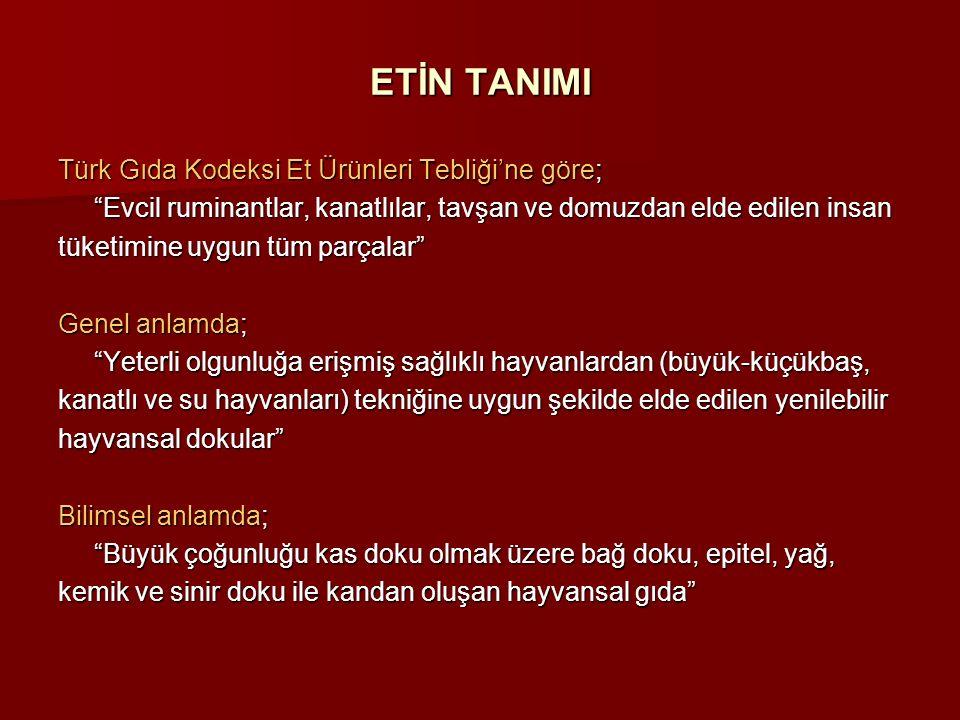 ETİN TANIMI Türk Gıda Kodeksi Et Ürünleri Tebliği'ne göre;