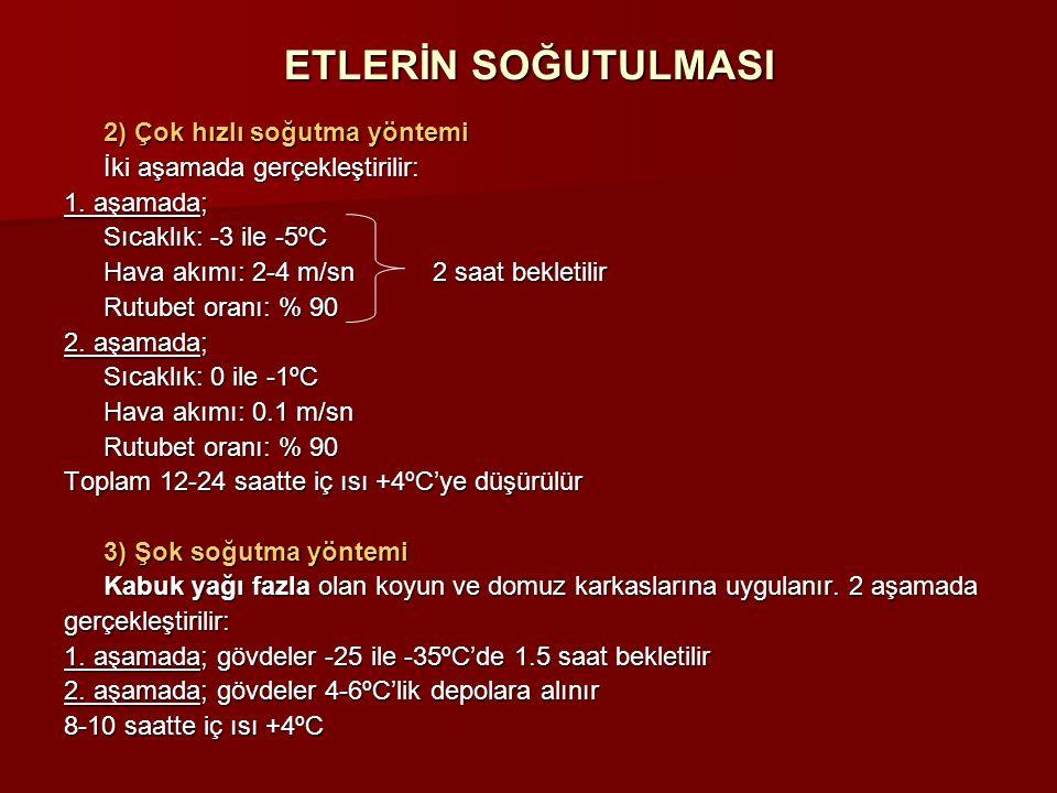 ETLERİN SOĞUTULMASI 2) Çok hızlı soğutma yöntemi