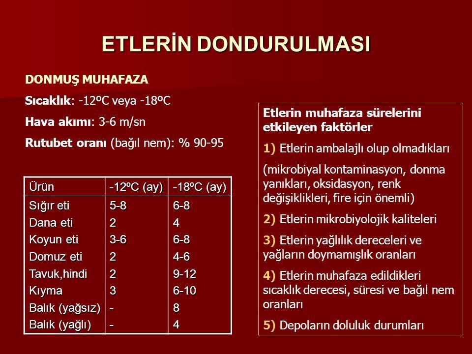 ETLERİN DONDURULMASI DONMUŞ MUHAFAZA Sıcaklık: -12ºC veya -18ºC