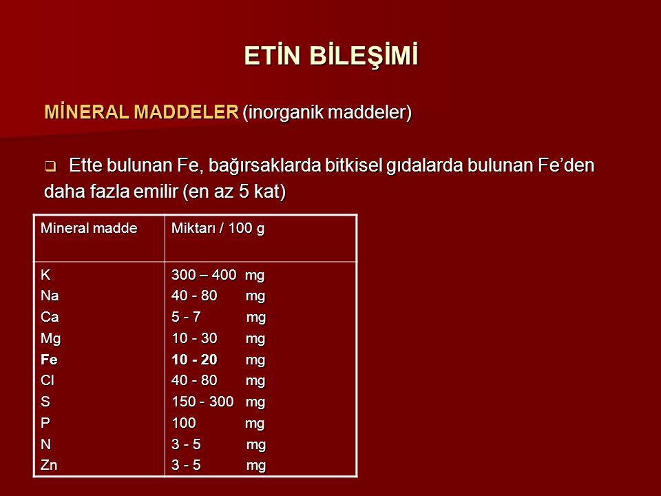 ETİN BİLEŞİMİ MİNERAL MADDELER (inorganik maddeler)