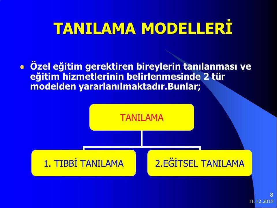 TANILAMA MODELLERİ Özel eğitim gerektiren bireylerin tanılanması ve eğitim hizmetlerinin belirlenmesinde 2 tür modelden yararlanılmaktadır.Bunlar;