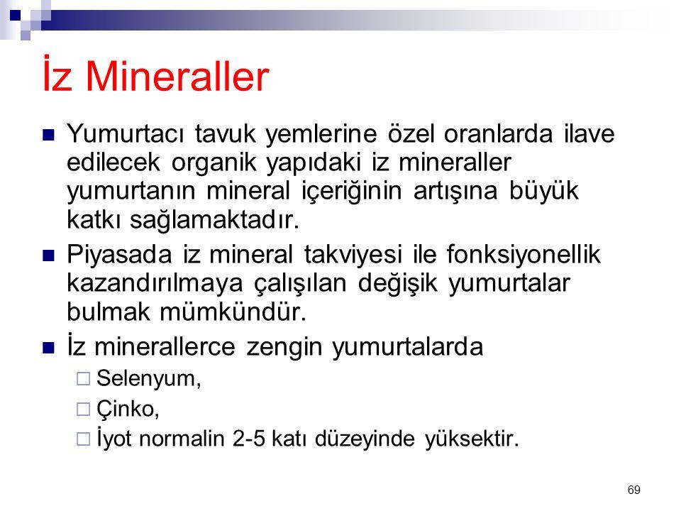 İz Mineraller