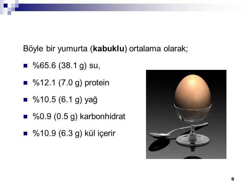 Böyle bir yumurta (kabuklu) ortalama olarak;