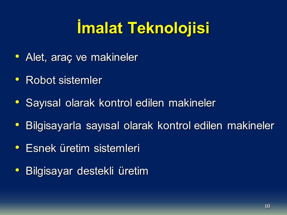 İmalat Teknolojisi Alet, araç ve makineler Robot sistemler