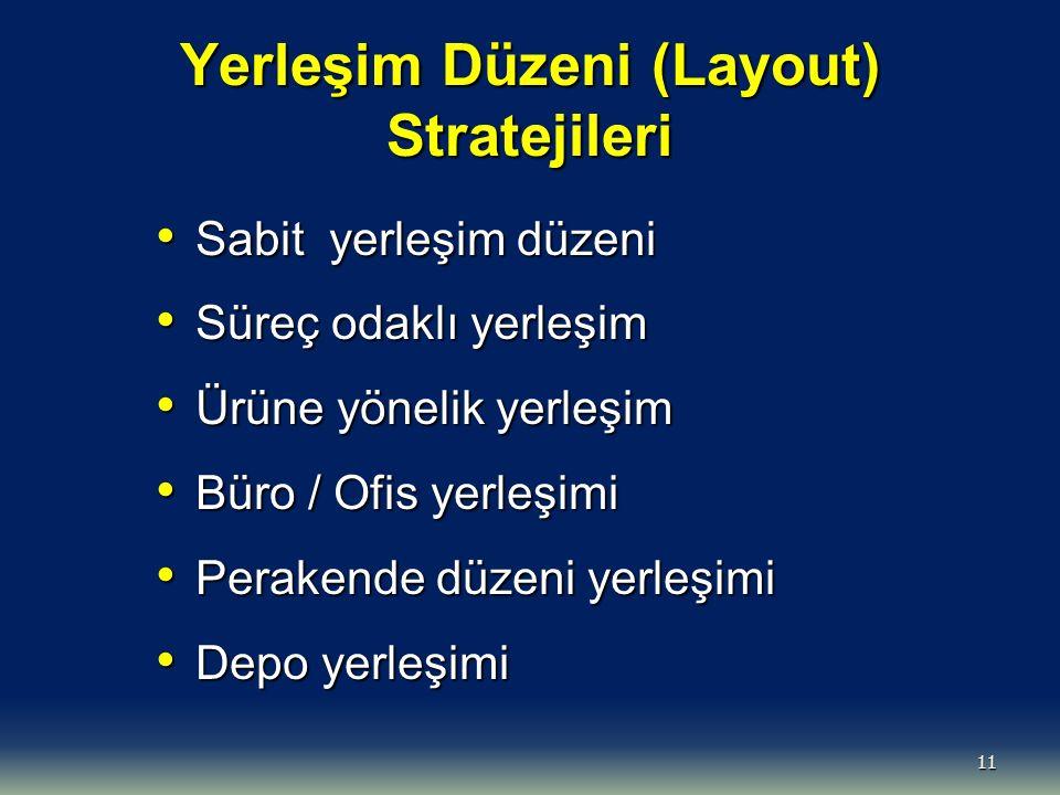 Yerleşim Düzeni (Layout) Stratejileri