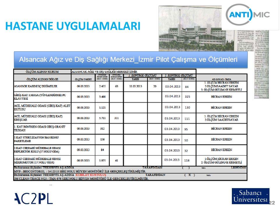 HASTANE UYGULAMALARI Alsancak Ağız ve Diş Sağlığı Merkezi_İzmir Pilot Çalışma ve Ölçümleri