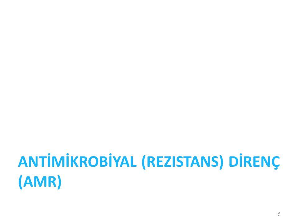 ANTİMİKROBİYAL (Rezistans) DİRENÇ (AMR)