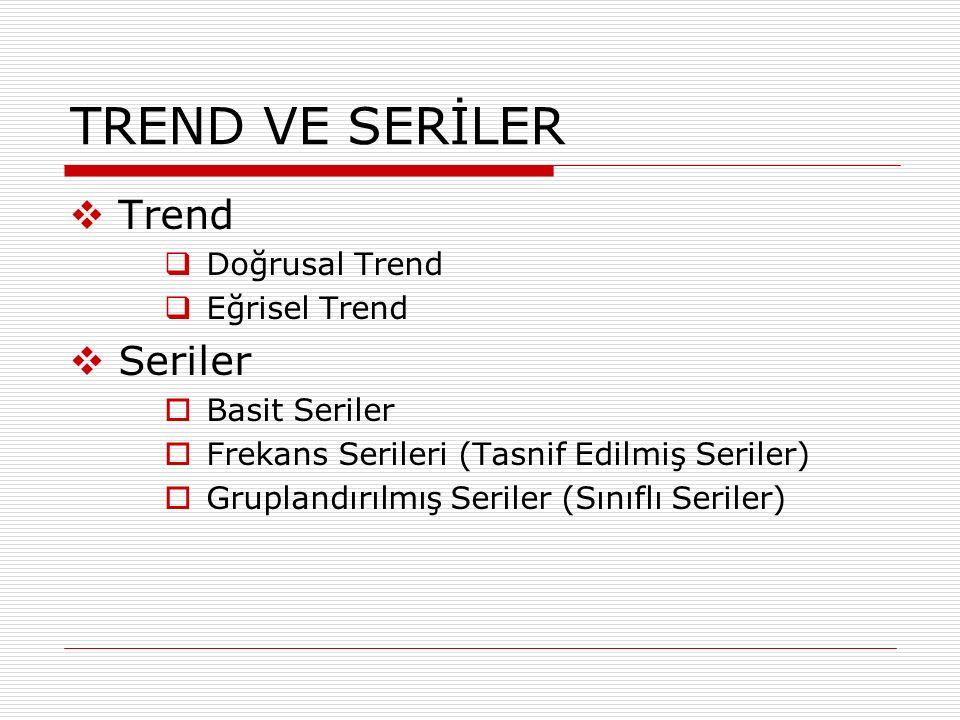 TREND VE SERİLER Trend Seriler Doğrusal Trend Eğrisel Trend