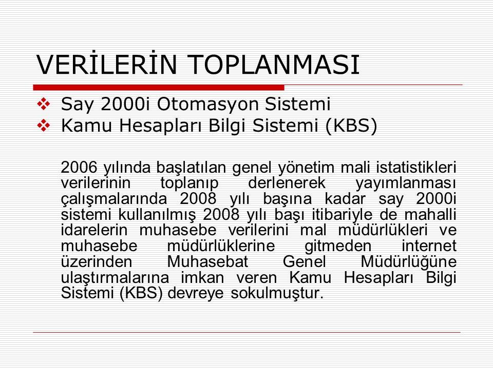 VERİLERİN TOPLANMASI Say 2000i Otomasyon Sistemi