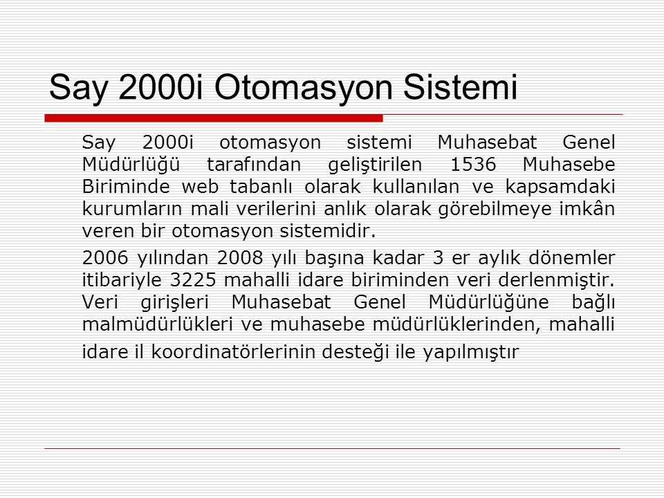 Say 2000i Otomasyon Sistemi
