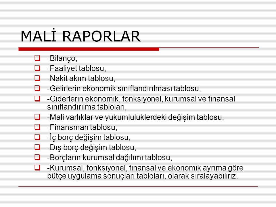 MALİ RAPORLAR -Bilanço, -Faaliyet tablosu, -Nakit akım tablosu,