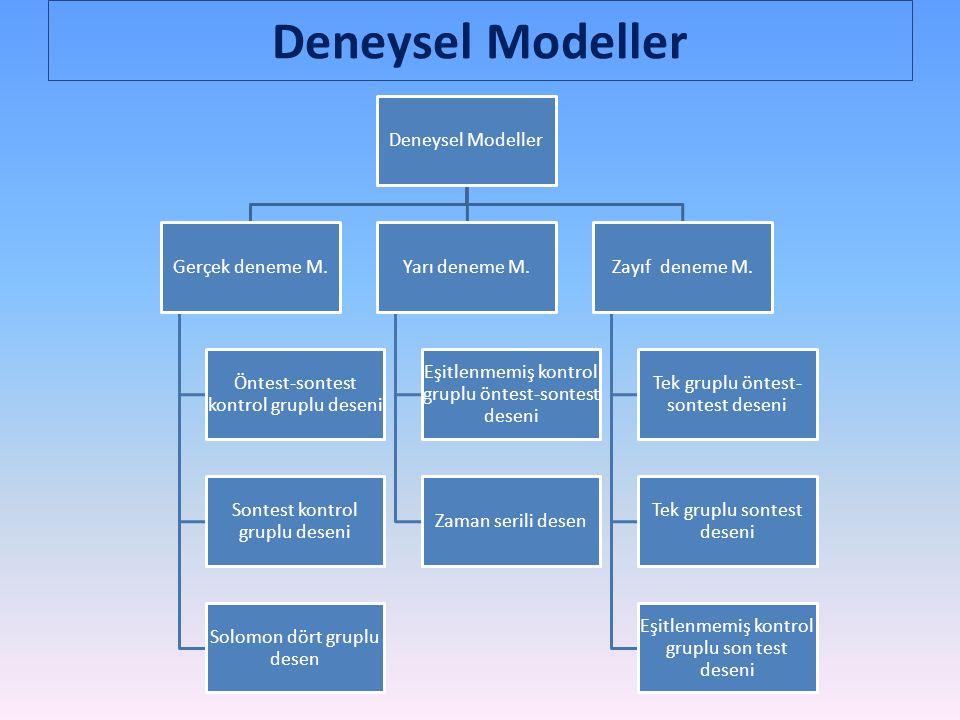 Deneysel Modeller Deneysel Modeller Gerçek deneme M.