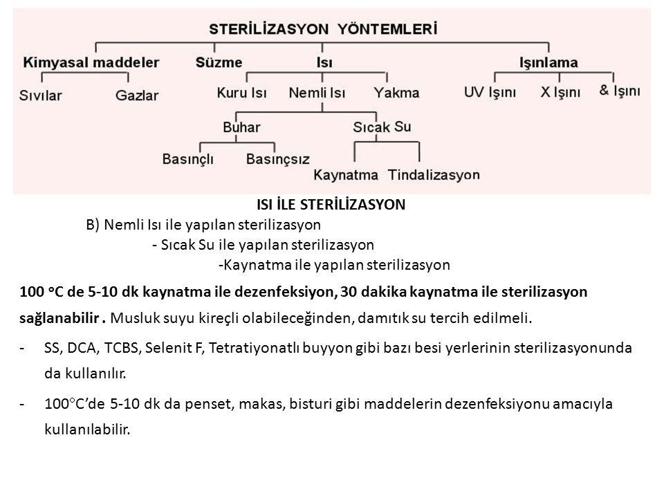 ISI İLE STERİLİZASYON B) Nemli Isı ile yapılan sterilizasyon. - Sıcak Su ile yapılan sterilizasyon.