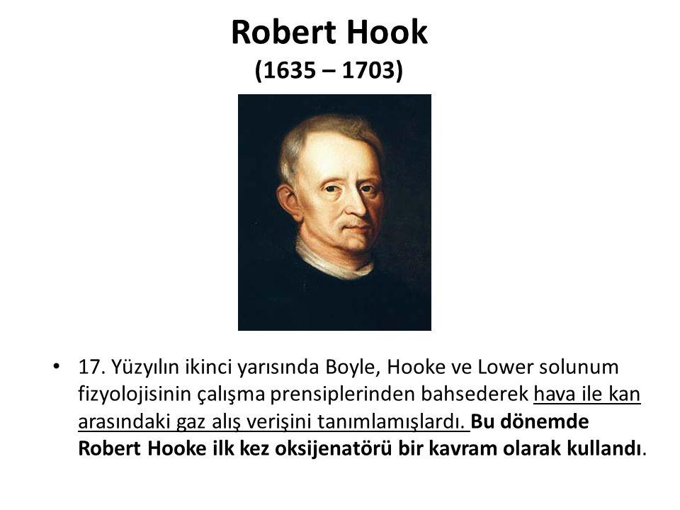 Robert Hook (1635 – 1703)