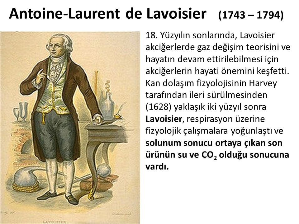 Antoine-Laurent de Lavoisier (1743 – 1794)