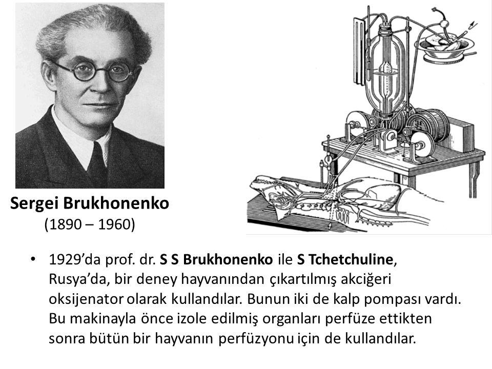 Sergei Brukhonenko (1890 – 1960)