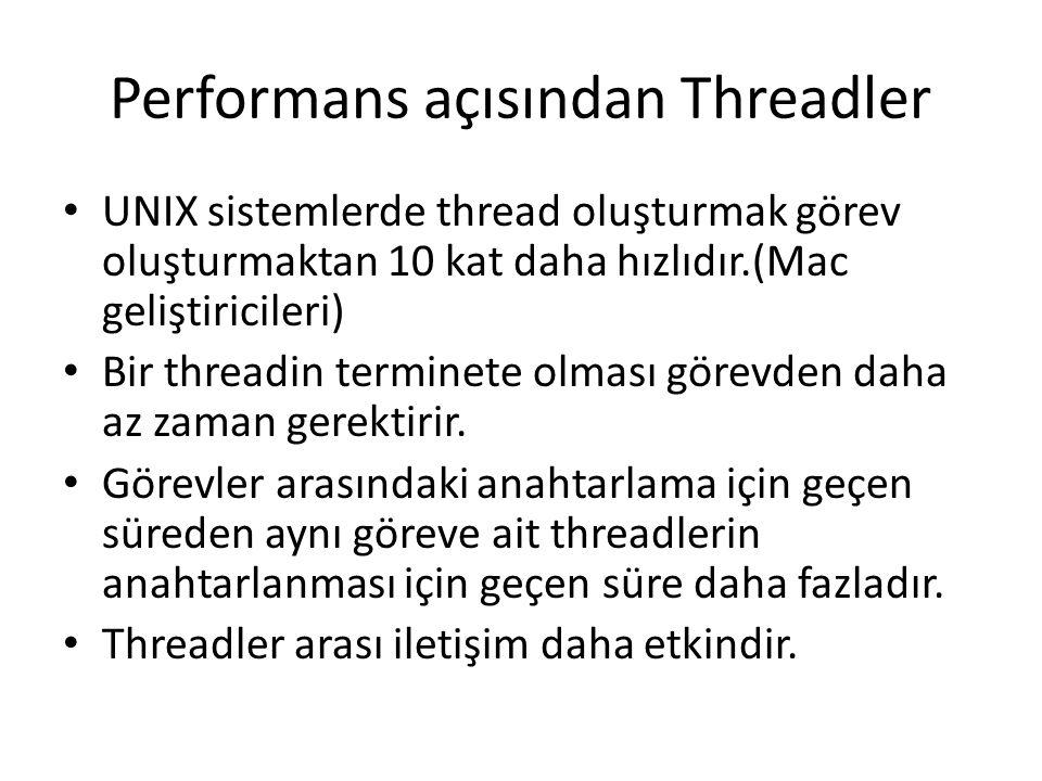 Performans açısından Threadler