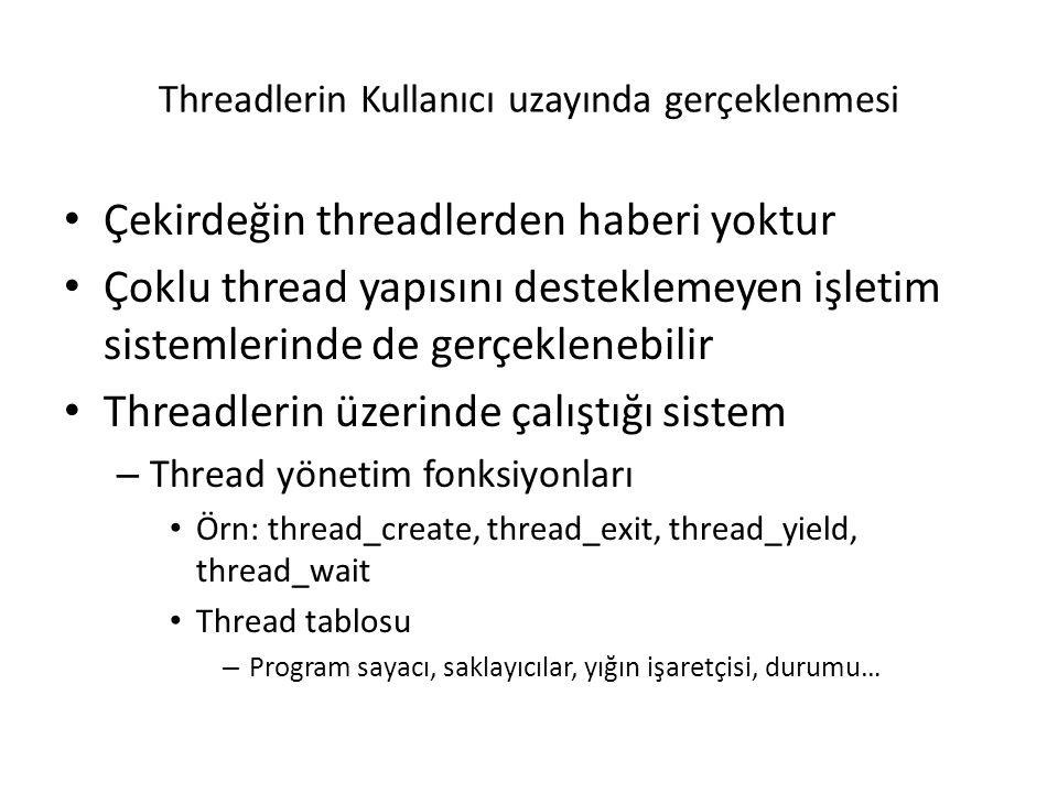Threadlerin Kullanıcı uzayında gerçeklenmesi
