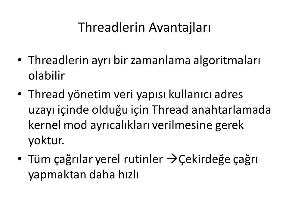 Threadlerin Avantajları