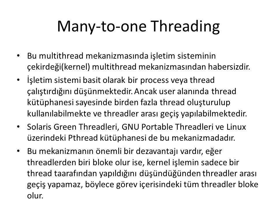 Many-to-one Threading