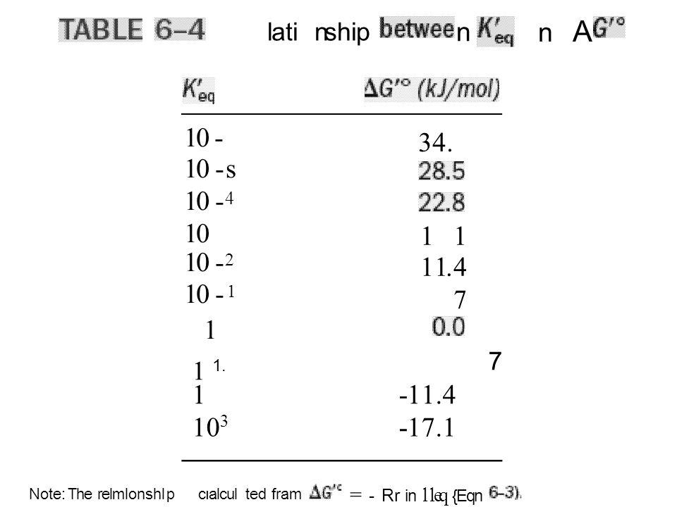 lati nship n. n A. 10- 10-s. 10-4. 10. 10-2. 10-1. 1. 34. 1 1. 11.4. 7. 1 1. 7. 1. -11.4.