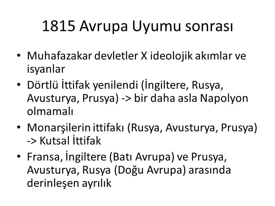 1815 Avrupa Uyumu sonrası Muhafazakar devletler X ideolojik akımlar ve isyanlar.