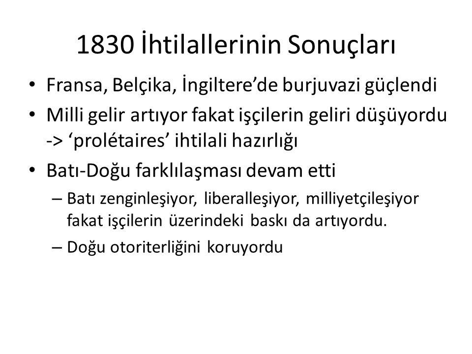 1830 İhtilallerinin Sonuçları