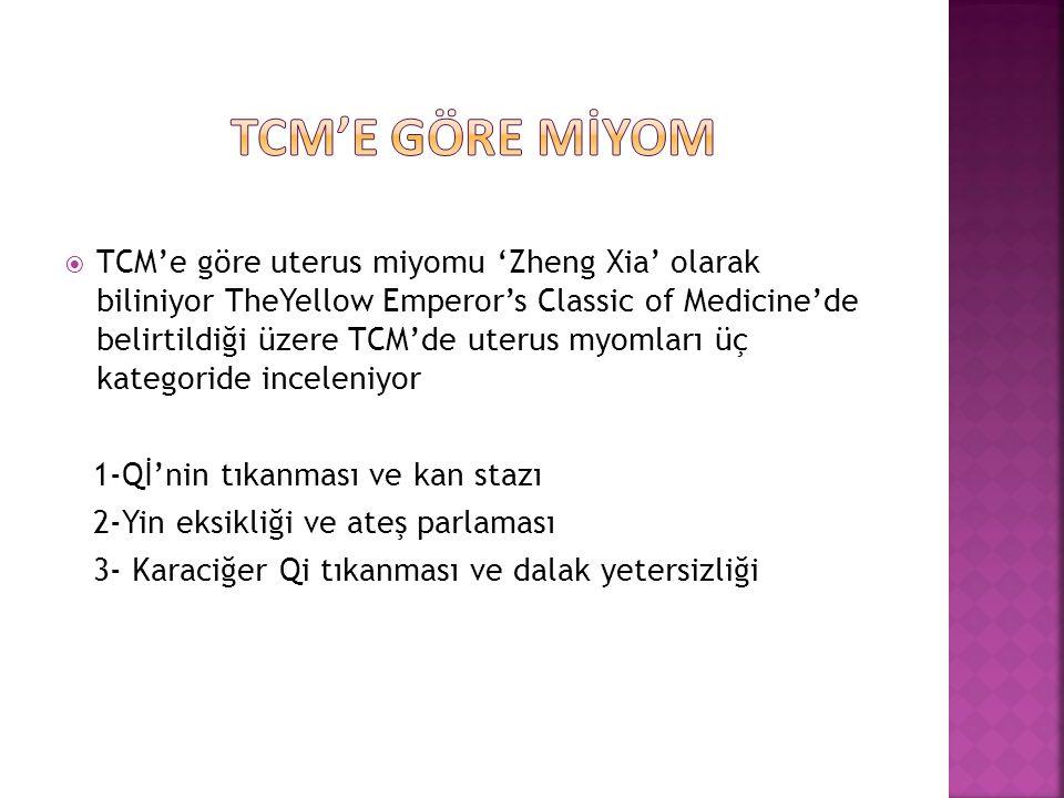 TCM'e göre mİyom