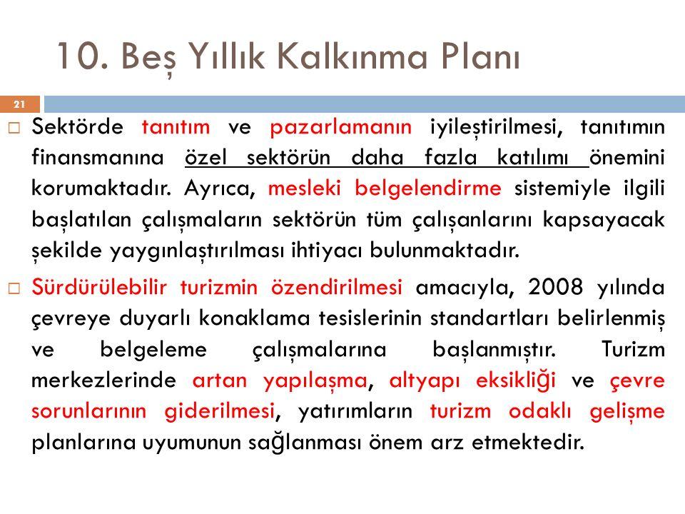 10. Beş Yıllık Kalkınma Planı