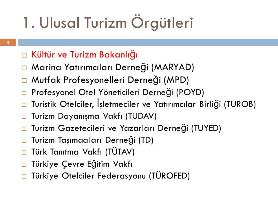 1. Ulusal Turizm Örgütleri