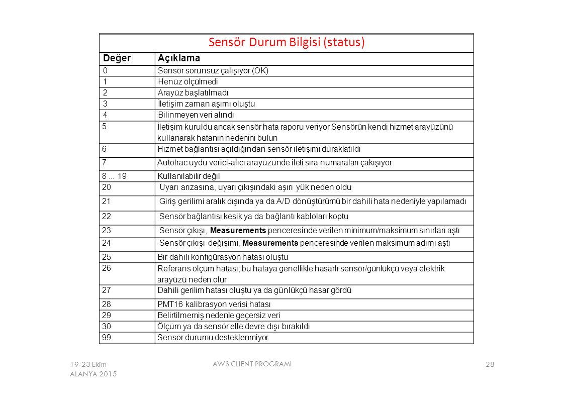 Sensör Durum Bilgisi (status)