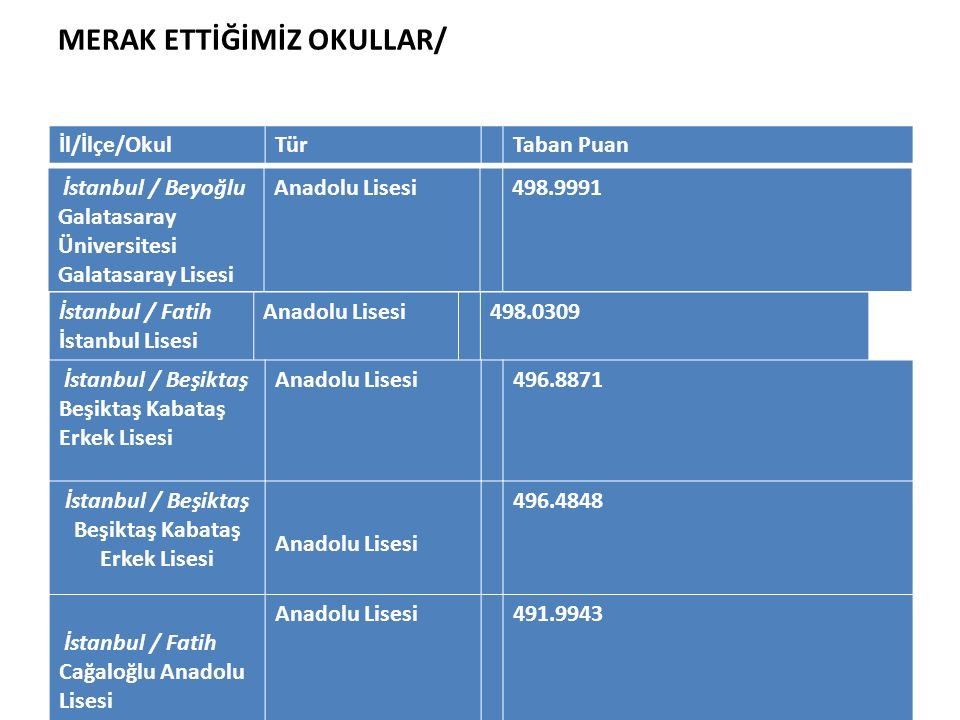 MERAK ETTİĞİMİZ OKULLAR/