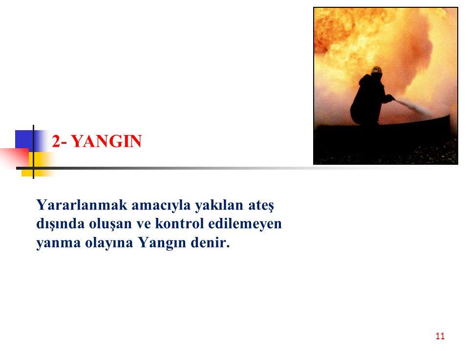 2- YANGIN Yararlanmak amacıyla yakılan ateş dışında oluşan ve kontrol edilemeyen yanma olayına Yangın denir.