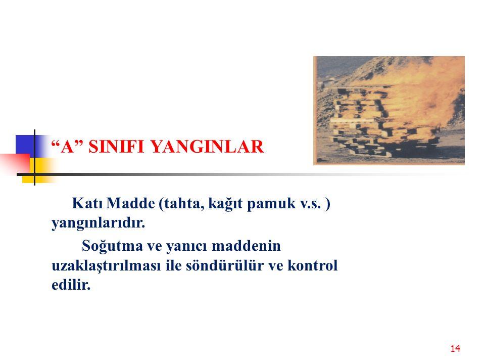 A SINIFI YANGINLAR Katı Madde (tahta, kağıt pamuk v.s. ) yangınlarıdır.