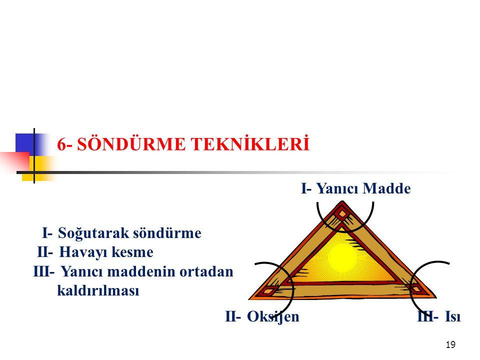 6- SÖNDÜRME TEKNİKLERİ I- Yanıcı Madde I- Soğutarak söndürme