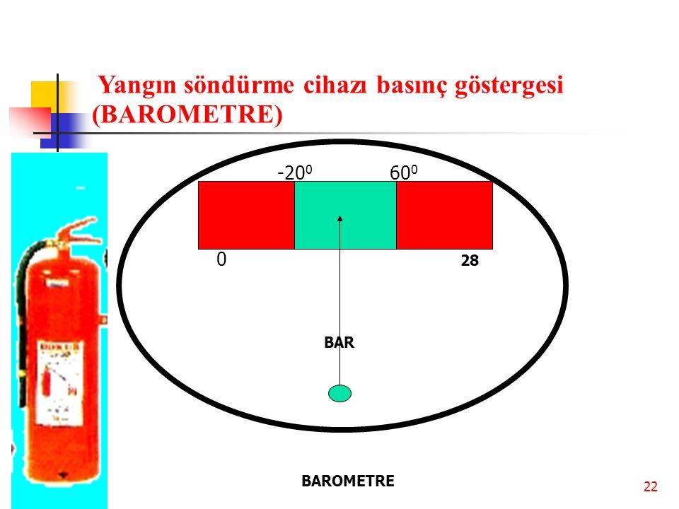 (BAROMETRE) 28 BAR BAROMETRE .Yangın söndürme cihazı basınç göstergesi
