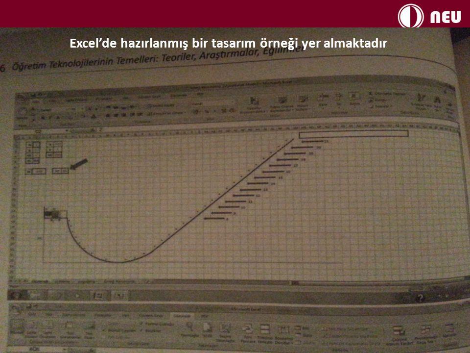 Excel'de hazırlanmış bir tasarım örneği yer almaktadır