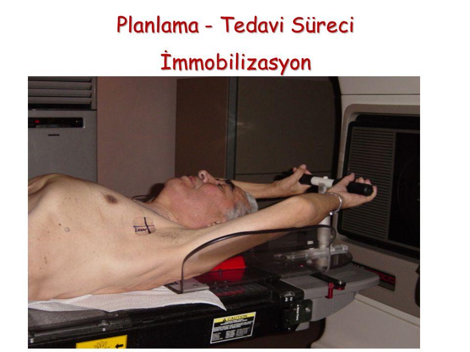 Planlama - Tedavi Süreci İmmobilizasyon